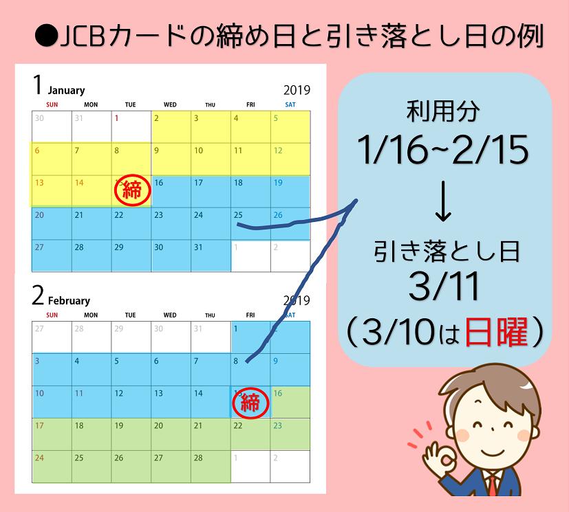 JCBの締め日の例