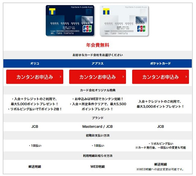Tカード申し込み画面